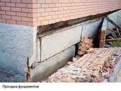 Восстановление фундамента г.Уфа